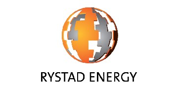 Rystad Energy AS logo